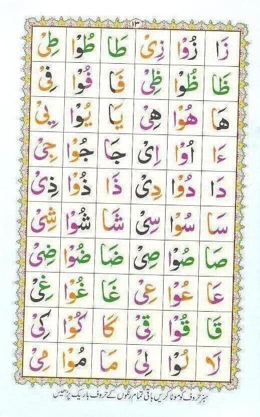 Reading Noorani Qaidah Page Number 13
