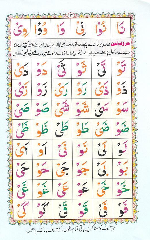 Reading Noorani Qaidah Page Number 14