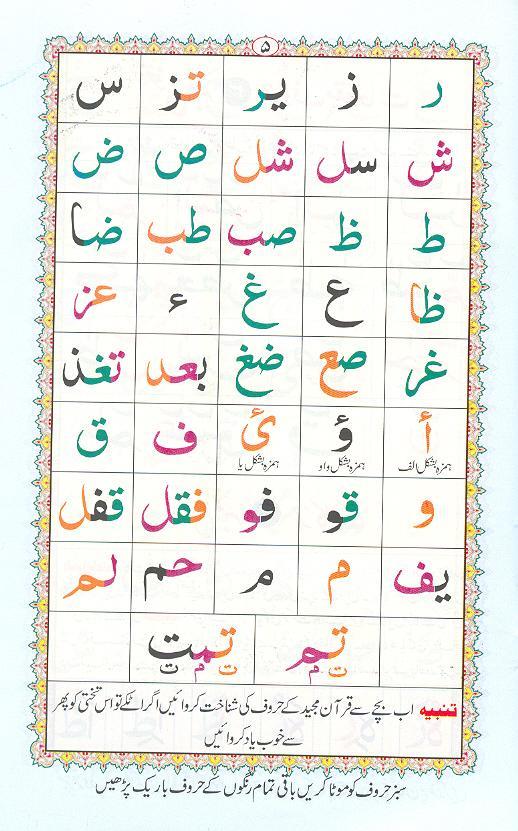 Reading Noorani Qaidah Page Number 5