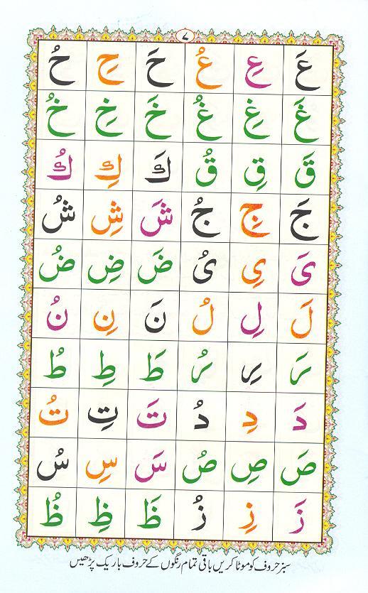 Reading Noorani Qaidah Page Number 7